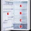 Astuces pour un réfrigérateur bien rangé