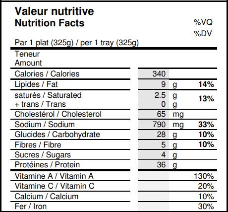 Valeur nutritive_ragoût
