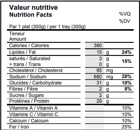 Valeur nutritive_tourtière Saguenay